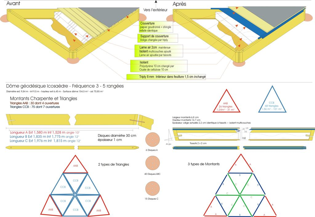 19.Plans_ Triangles isol & couverture 1 Page 1 principe